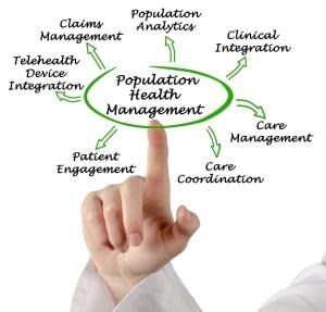 Cano Health Population Health Graphic