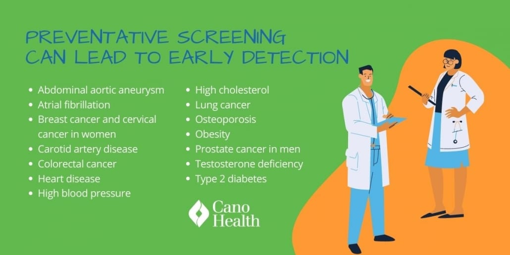 A list of health conditions preventive health screening can detect